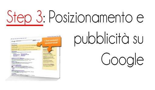 Step 3: Posizionamento e pubblicità su Google